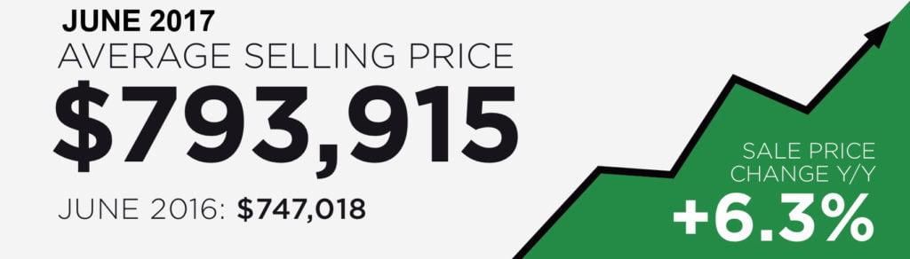 Toronto Real Estate Average Sold Price 2017 July Victoria Boscariol Chestnut Park Real Estate