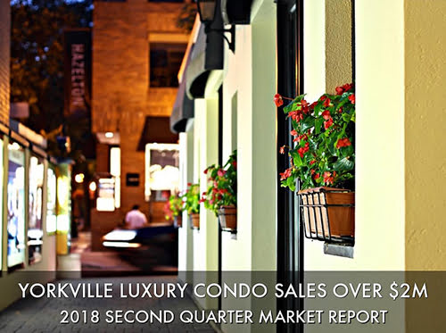 Sold Prices For Yorkville Luxury Condos  Fall Slightly As Inventory Climbs