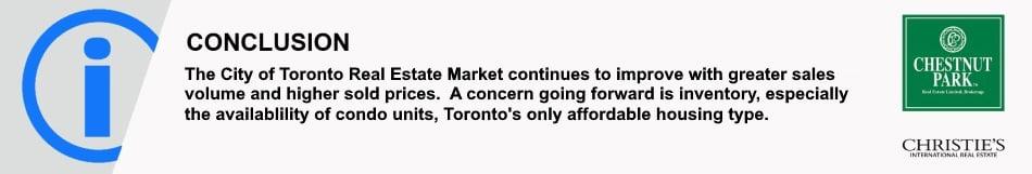 Toronto Real Estate Sales Market Report August 2018 Victoria Boscariol Chestnut Park Real Estate