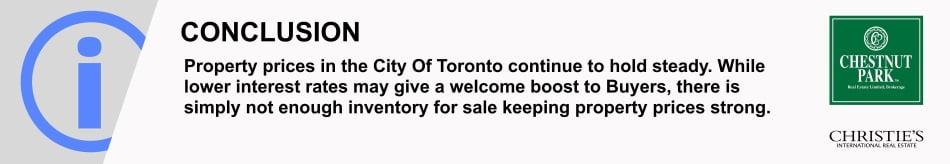 Toronto Real Estate Sales Market Report April 2019 Victoria Boscariol Chestnut Park Real Estate r